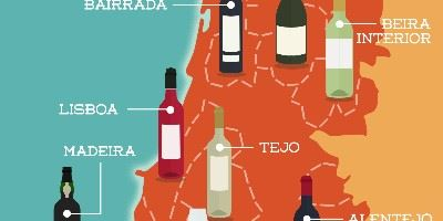 Wine Map, Portugal