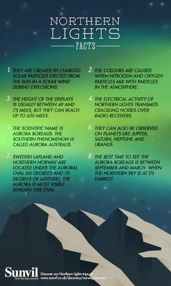 8 Northern Lights Facts